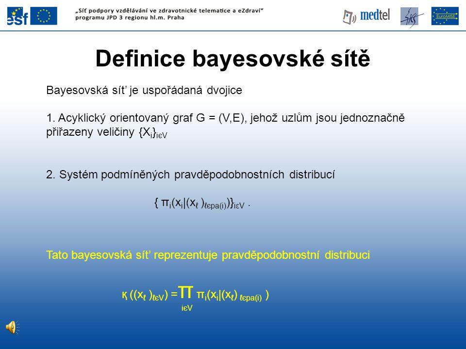 Definice bayesovské sítě Tato bayesovská sít' reprezentuje pravděpodobnostní distribuci қ ((x ℓ ) ℓєV ) = π π i (x i |(x ℓ ) ℓєpa(i) ) iєV Bayesovská