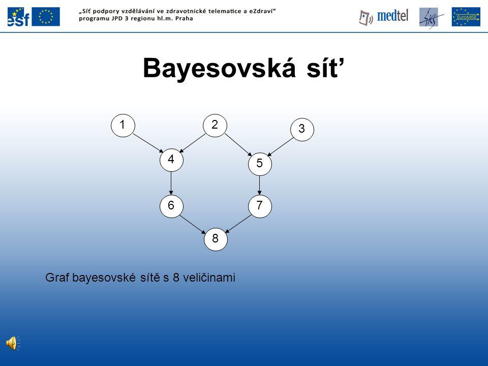 Bayesovská sít' Graf bayesovské sítě s 8 veličinami 8 5 7 4 6 3 12