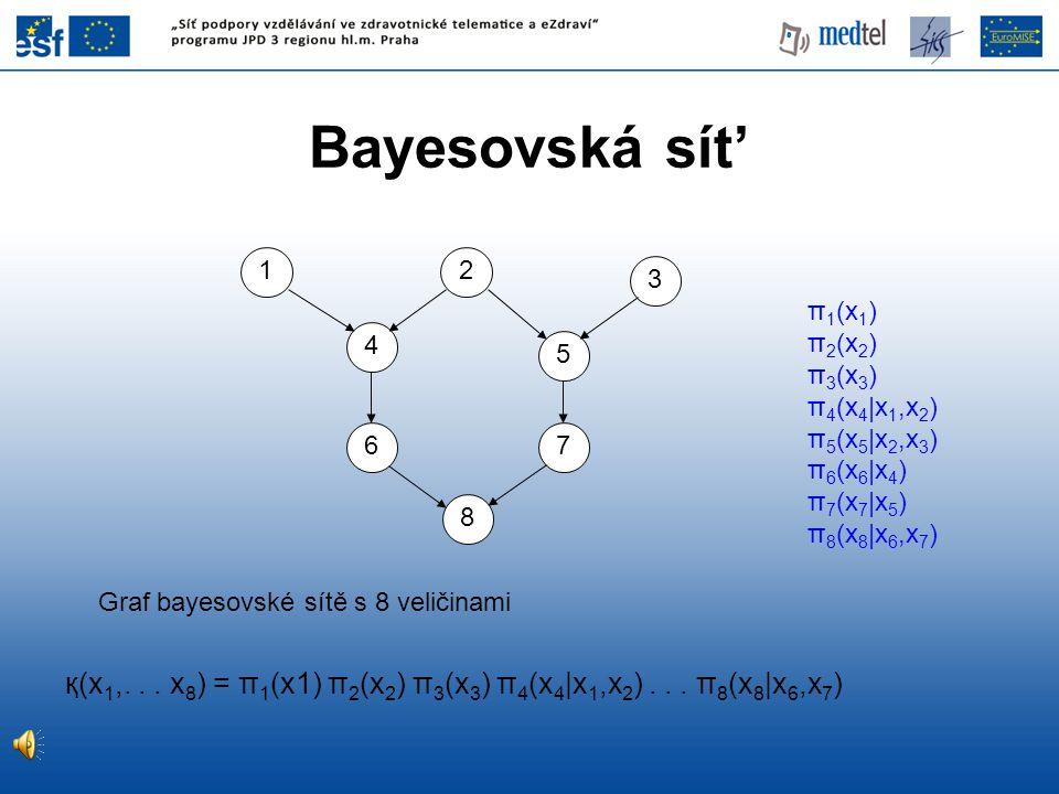 Bayesovská sít' қ(x 1,... x 8 ) = π 1 (x1) π 2 (x 2 ) π 3 (x 3 ) π 4 (x 4 |x 1,x 2 )... π 8 (x 8 |x 6,x 7 ) π 1 (x 1 ) π 2 (x 2 ) π 3 (x 3 ) π 4 (x 4
