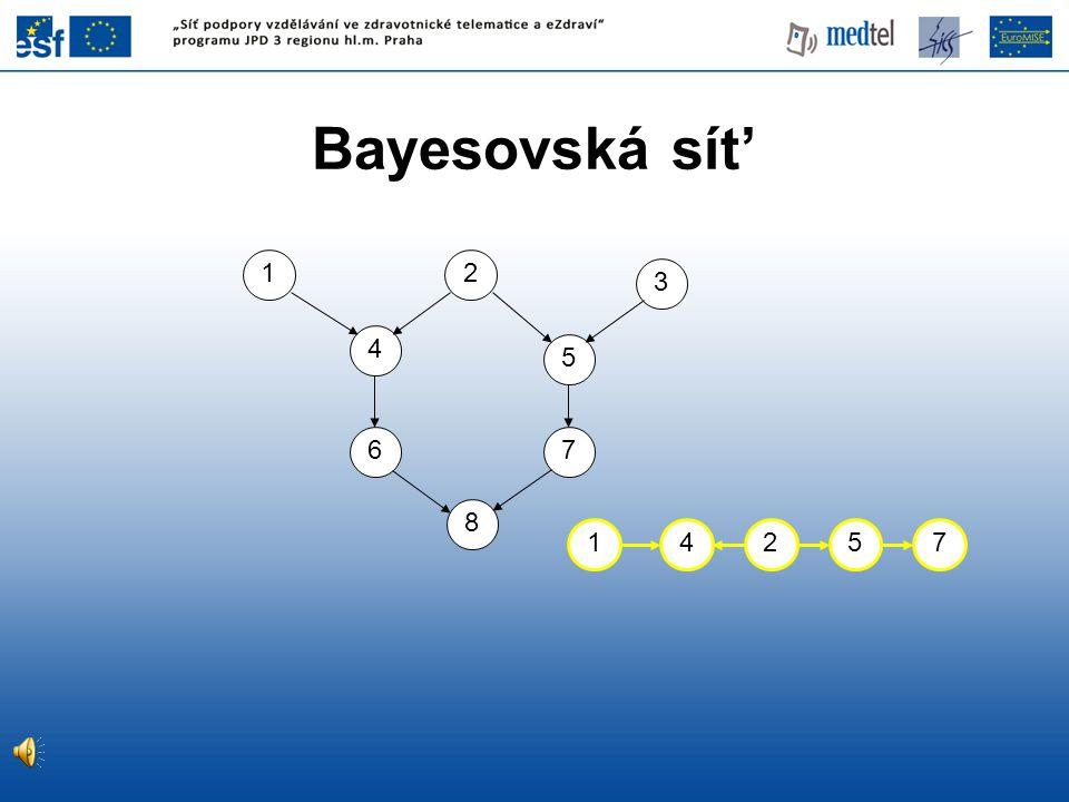 Bayesovská sít' 75241 8 5 7 4 6 3 12