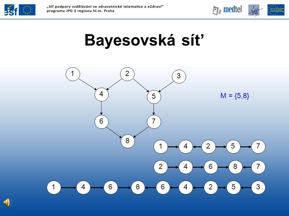 Bayesovská sít' 75241 42687 168642534 M = {5,8} 8 5 7 4 6 3 12