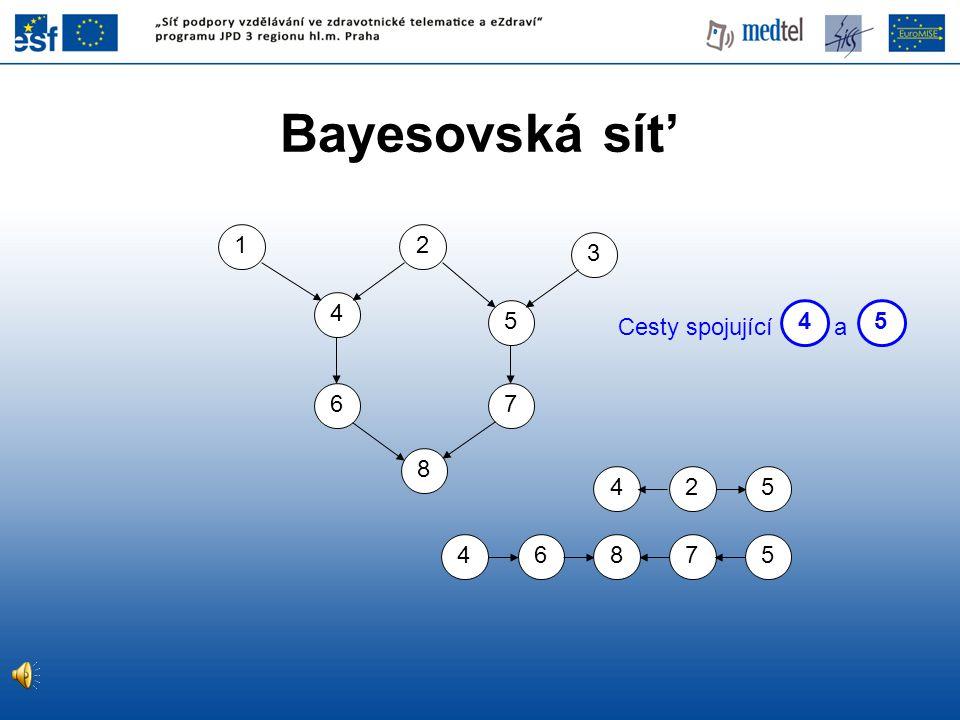Bayesovská sít' 524 86754 45 Cesty spojující a 8 5 7 4 6 3 12