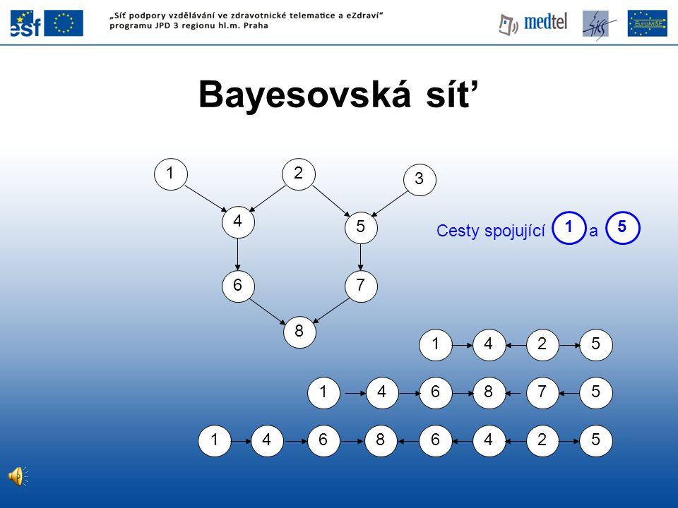 Bayesovská sít' 5241 64875 46864251 1 Cesty spojující a 15 8 5 7 4 6 3 12