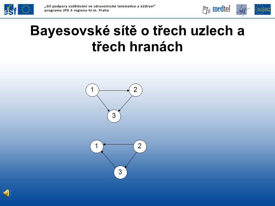 Bayesovské sítě o třech uzlech a třech hranách 12 3 12 3
