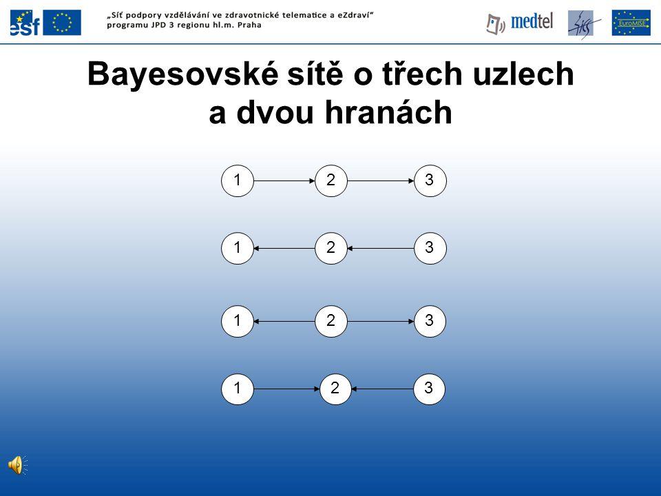 Bayesovské sítě o třech uzlech a dvou hranách 1 321 321 321 32