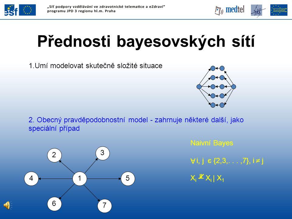 Přednosti bayesovských sítí 1.Umí modelovat skutečně složité situace 2. Obecný pravděpodobnostní model - zahrnuje některé další, jako speciální případ