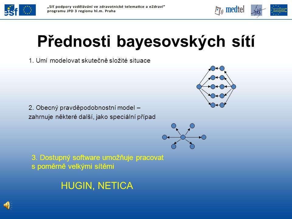 Přednosti bayesovských sítí 1. Umí modelovat skutečně složité situace 2. Obecný pravděpodobnostní model – zahrnuje některé další, jako speciální přípa