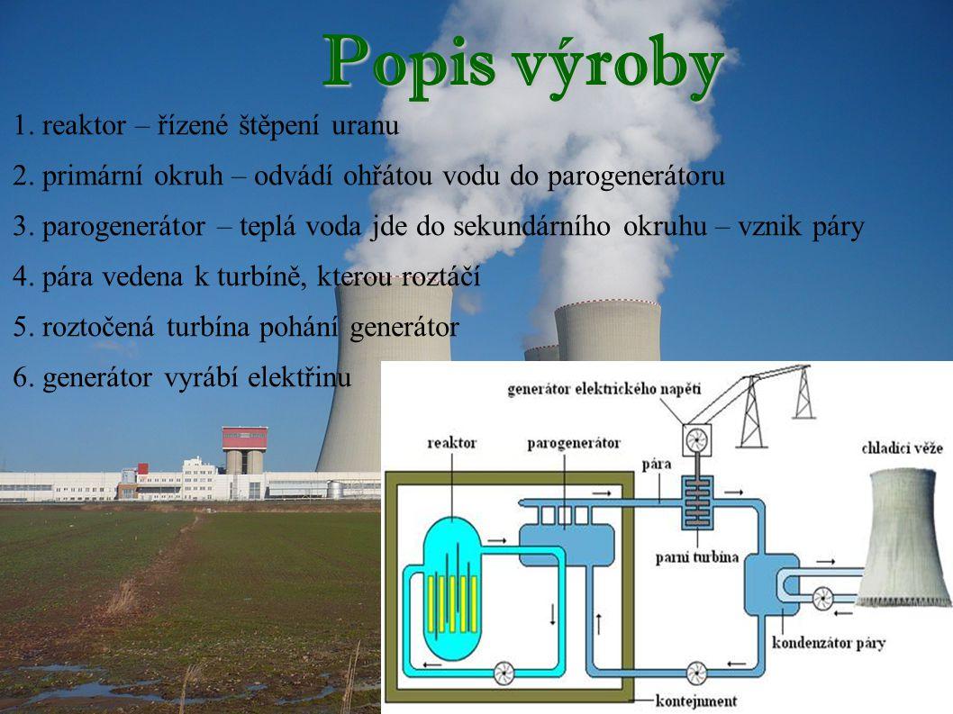 Popisvýroby Popis výroby 1.reaktor – řízené štěpení uranu 2.