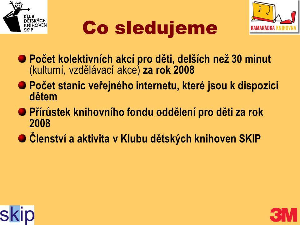 Co sledujeme Počet kolektivních akcí pro děti, delších než 30 minut (kulturní, vzdělávací akce) za rok 2008 Počet stanic veřejného internetu, které jsou k dispozici dětem Přírůstek knihovního fondu oddělení pro děti za rok 2008 Členství a aktivita v Klubu dětských knihoven SKIP