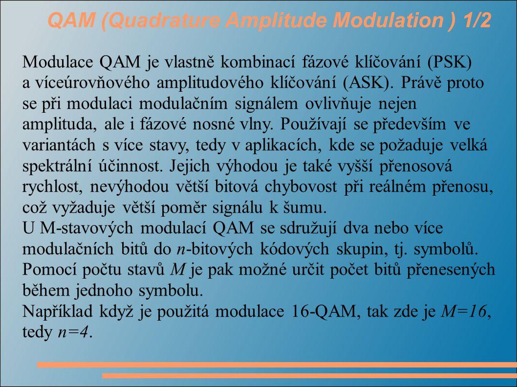 QAM (Quadrature Amplitude Modulation ) 1/2 Modulace QAM je vlastně kombinací fázové klíčování (PSK) a víceúrovňového amplitudového klíčování (ASK). Pr