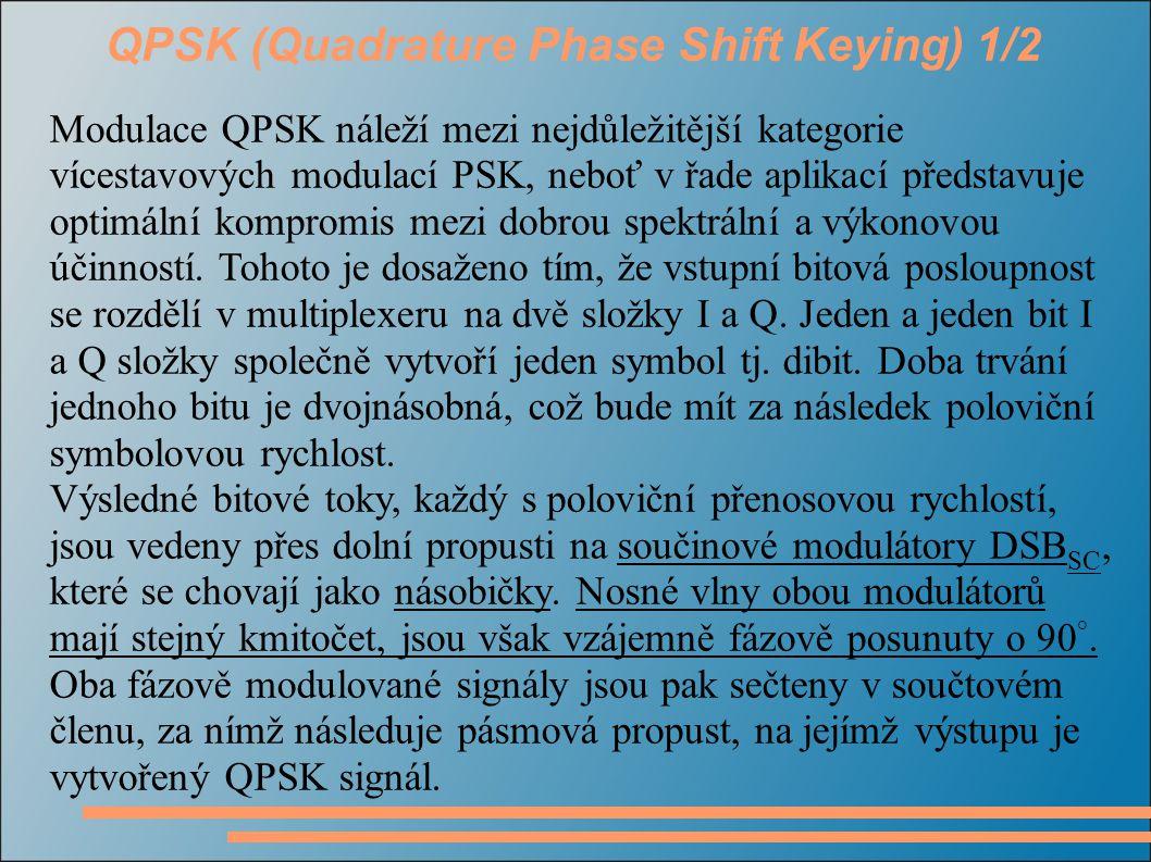 QPSK (Quadrature Phase Shift Keying) 1/2 Modulace QPSK náleží mezi nejdůležitější kategorie vícestavových modulací PSK, neboť v řade aplikací představ