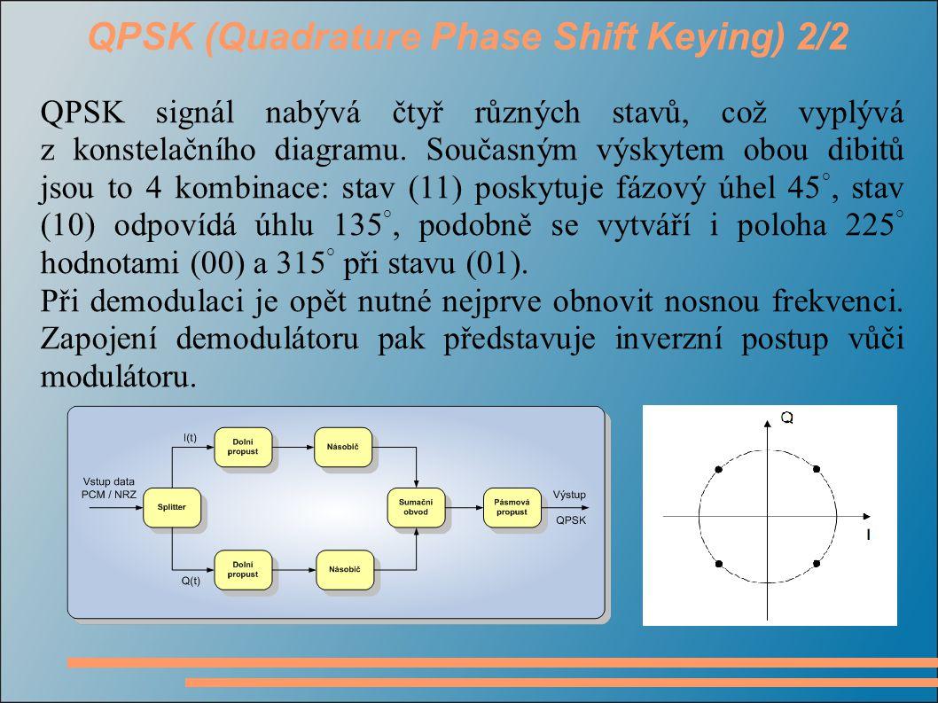 QPSK (Quadrature Phase Shift Keying) 2/2 QPSK signál nabývá čtyř různých stavů, což vyplývá z konstelačního diagramu. Současným výskytem obou dibitů j