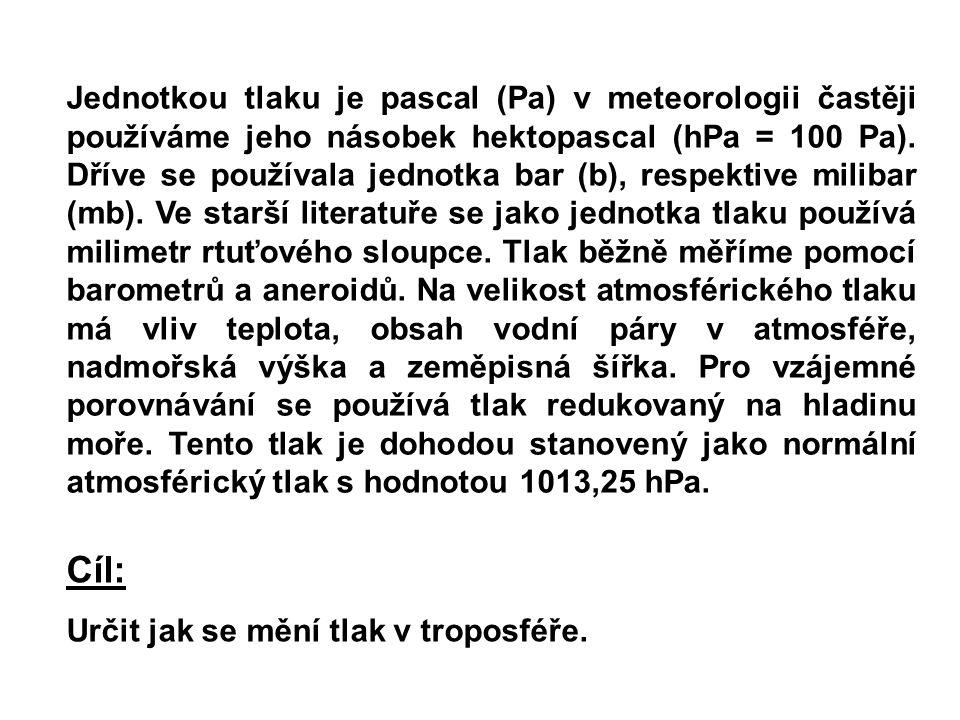 Jednotkou tlaku je pascal (Pa) v meteorologii častěji používáme jeho násobek hektopascal (hPa = 100 Pa).