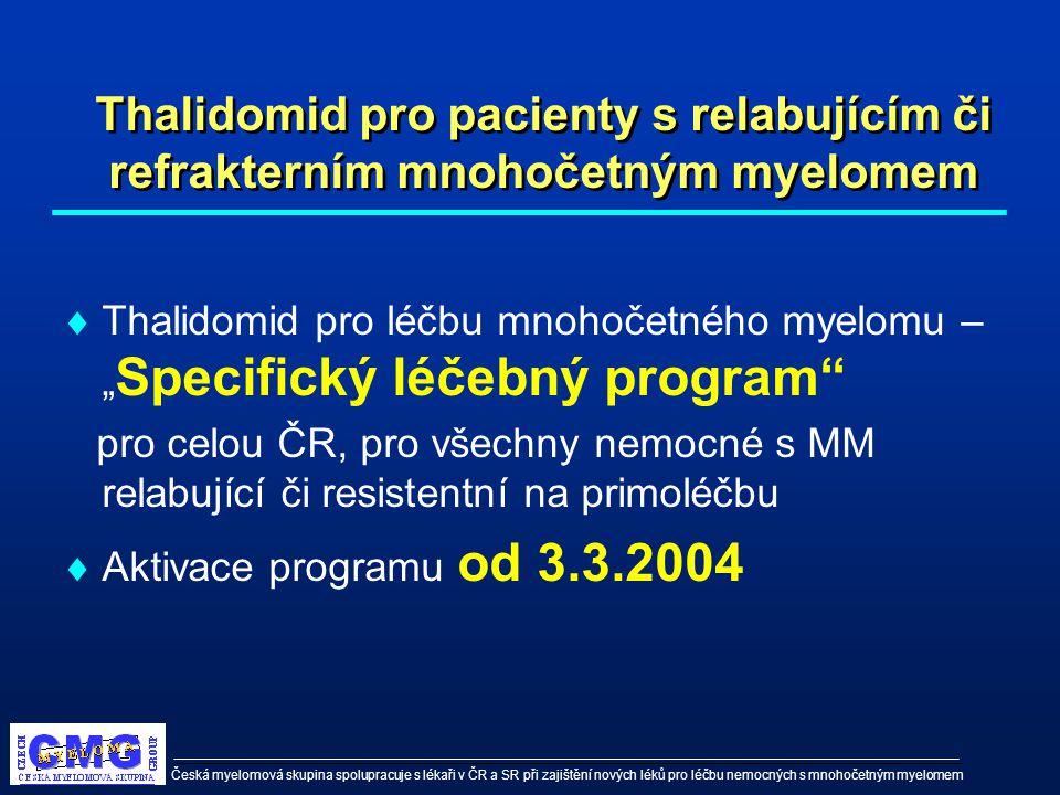 Česká myelomová skupina spolupracuje s lékaři v ČR a SR při zajištění nových léků pro léčbu nemocných s mnohočetným myelomem Thalidomid pro pacienty s