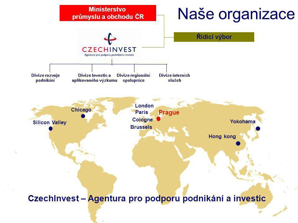 Faktory ovlivňující atraktivitu ČR pro PZI v letech 2005-2007 -- končící privatizace -- posilující měna -- nedostatek pracovníků v určitých profesích -- pozitivní image Polska, Slovenska … -- růst konkurence - další rozšiřování EU -- růst konkurence - Čína, Indie a další země -- outsourcing x investice -- pozitivní vliv strukturálních fondů -- zlepšování dopravní infrastruktury