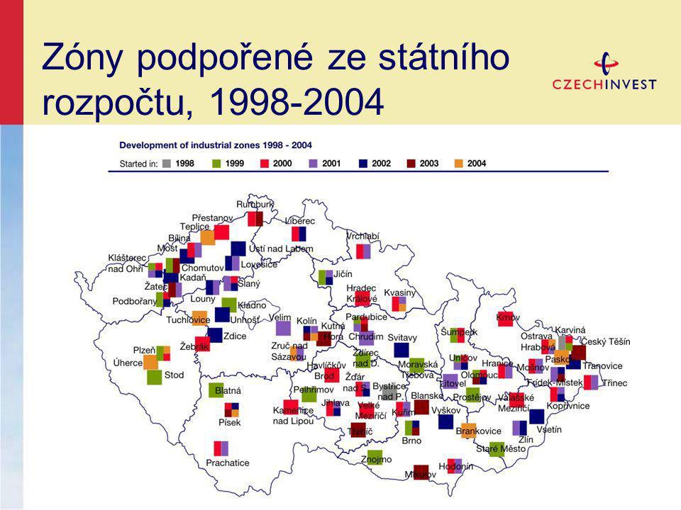 Zóny podpořené ze státního rozpočtu, 1998-2004