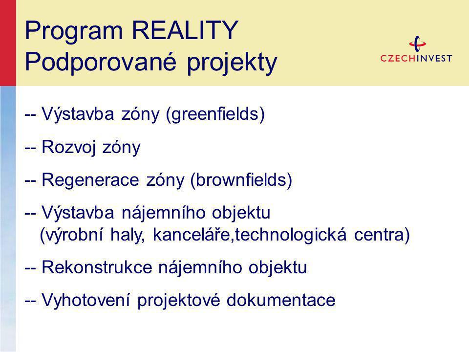 -- Výstavba zóny (greenfields) -- Rozvoj zóny -- Regenerace zóny (brownfields) -- Výstavba nájemního objektu (výrobní haly, kanceláře,technologická centra) -- Rekonstrukce nájemního objektu -- Vyhotovení projektové dokumentace Program REALITY Podporované projekty