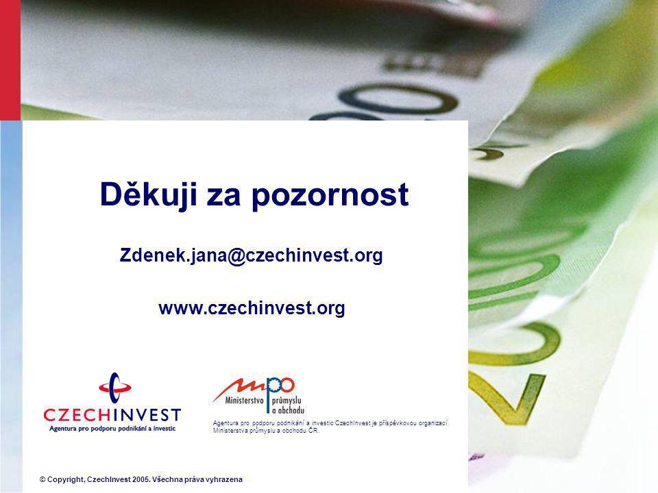 Děkuji za pozornost Zdenek.jana@czechinvest.org www.czechinvest.org Agentura pro podporu podnikání a investic CzechInvest je příspěvkovou organizací Ministerstva průmyslu a obchodu ČR.