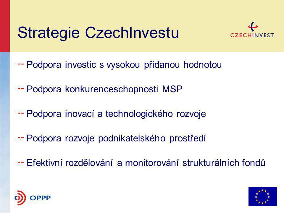Strategie CzechInvestu ╌ Podpora investic s vysokou přidanou hodnotou ╌ Podpora konkurenceschopnosti MSP ╌ Podpora inovací a technologického rozvoje ╌ Podpora rozvoje podnikatelského prostředí ╌ Efektivní rozdělování a monitorování strukturálních fondů