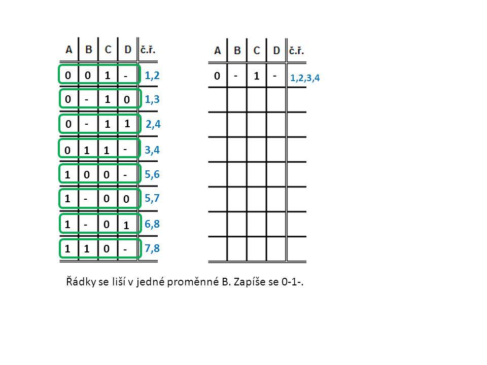 - 1001,2 0 1-01,3 1 1 - 0 2,4 - 1 1 0 3,4 - 0 0 1 5,6 0 0 - 1 5,7 1 0 - 1 6,8 - 0 1 1 7,8 Řádky se liší v jedné proměnné B. Zapíše se 0-1-. - 1 - 0 1,