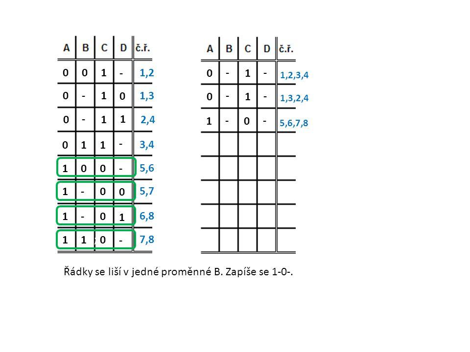 - 1001,2 0 1-01,3 1 1 - 0 2,4 - 1 1 0 3,4 - 0 0 1 5,6 0 0 - 1 5,7 1 0 - 1 6,8 - 0 1 1 7,8 Řádky se liší v jedné proměnné B. Zapíše se 1-0-. - 1 - 0 1,