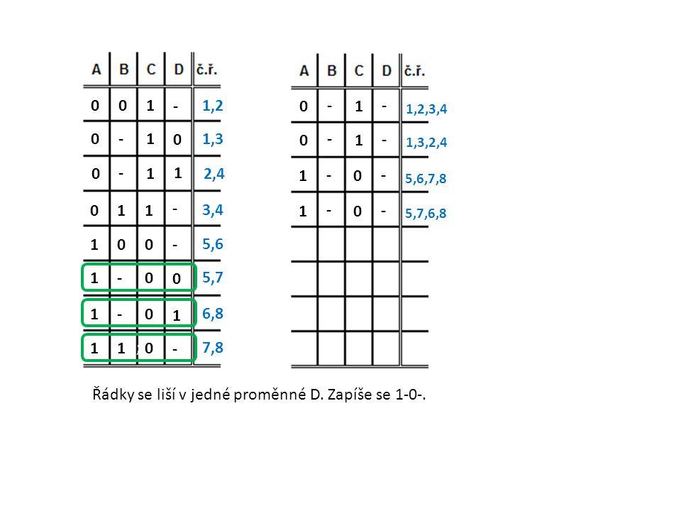 - 1001,2 0 1-01,3 1 1 - 0 2,4 - 1 1 0 3,4 - 0 0 1 5,6 0 0 - 1 5,7 1 0 - 1 6,8 - 0 1 1 7,8 Řádky se liší v jedné proměnné D. Zapíše se 1-0-. - 1 - 0 1,