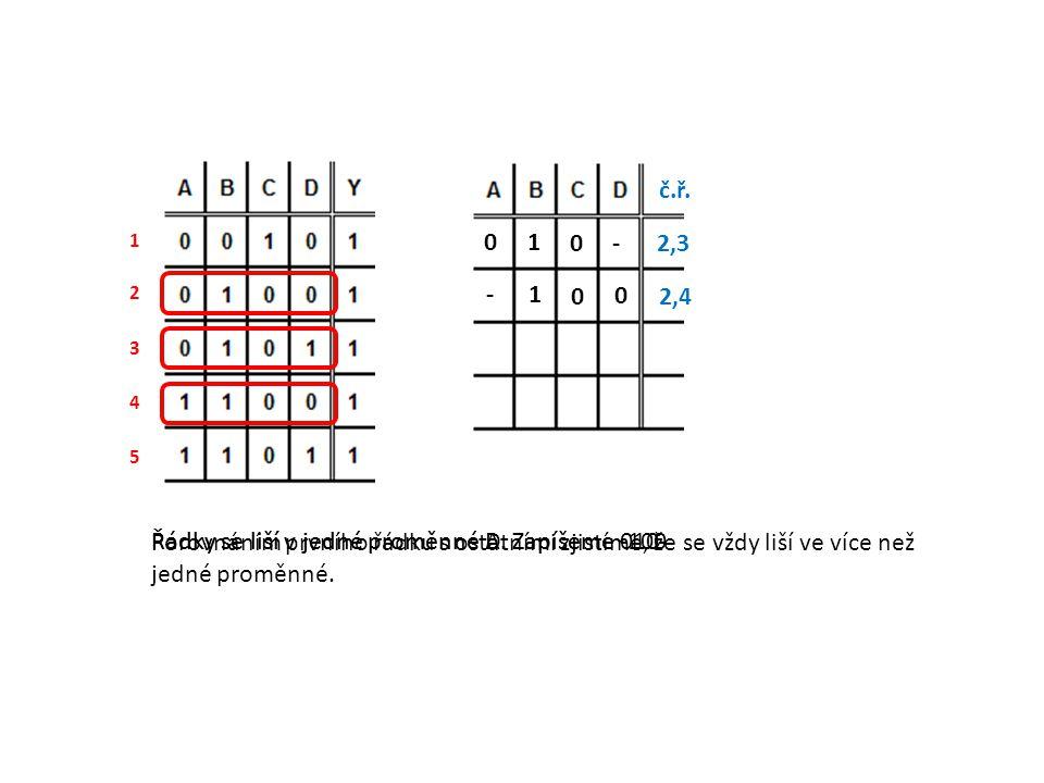 Řádky se liší v jedné proměnné A. Zapíšeme -100 Řádky se liší v jedné proměnné D. Zapíšeme 010- 1 2 3 4 5 - 0 1 0 2,3 Porovnáním prvního řádku s ostat