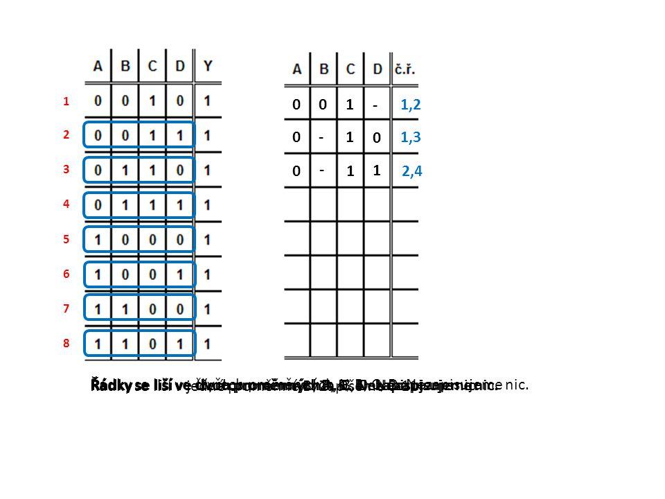 Řádky se liší v jedné proměnné B. Zapíšeme 0-11 Řádky se liší ve třech proměnných A, B, C. Nezapisujeme nic. 1 2 3 4 5 6 7 8 - 1001,2 0 1-01,3 Řádky s