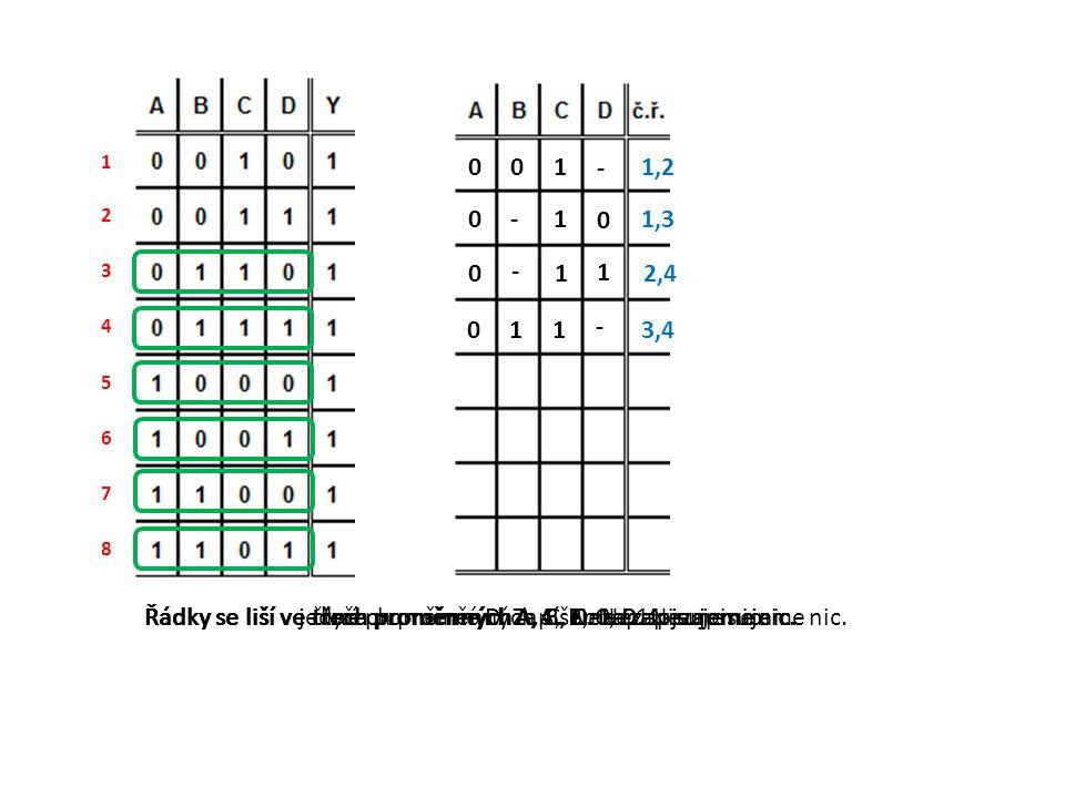 Řádky se liší v jedné proměnné D. Zapíšeme 011- 1 2 3 4 5 6 7 8 - 1001,2 0 1-01,3 Řádky se liší ve třech proměnných A, C, D. Nezapisujeme nic. Řádky s