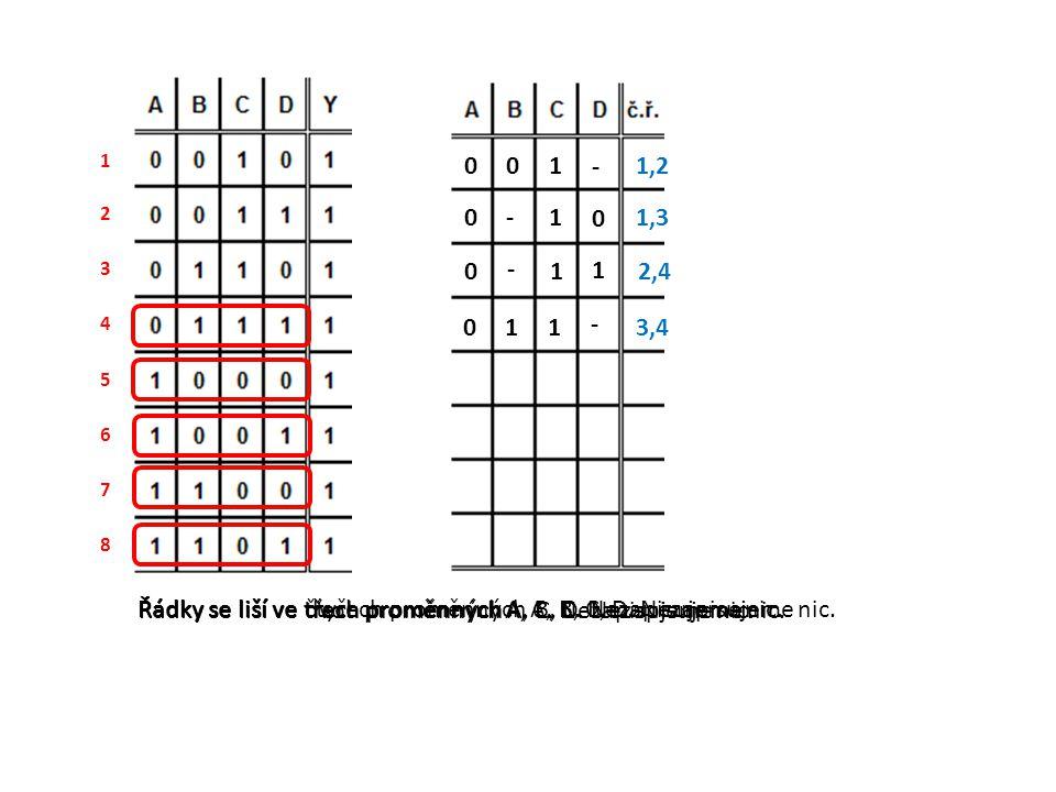 1 2 3 4 5 6 7 8 - 1001,2 0 1-01,3 Řádky se liší ve třech proměnných A, C, D. Nezapisujeme nic. Řádky se liší ve dvou proměnných A, C. Nezapisujeme nic