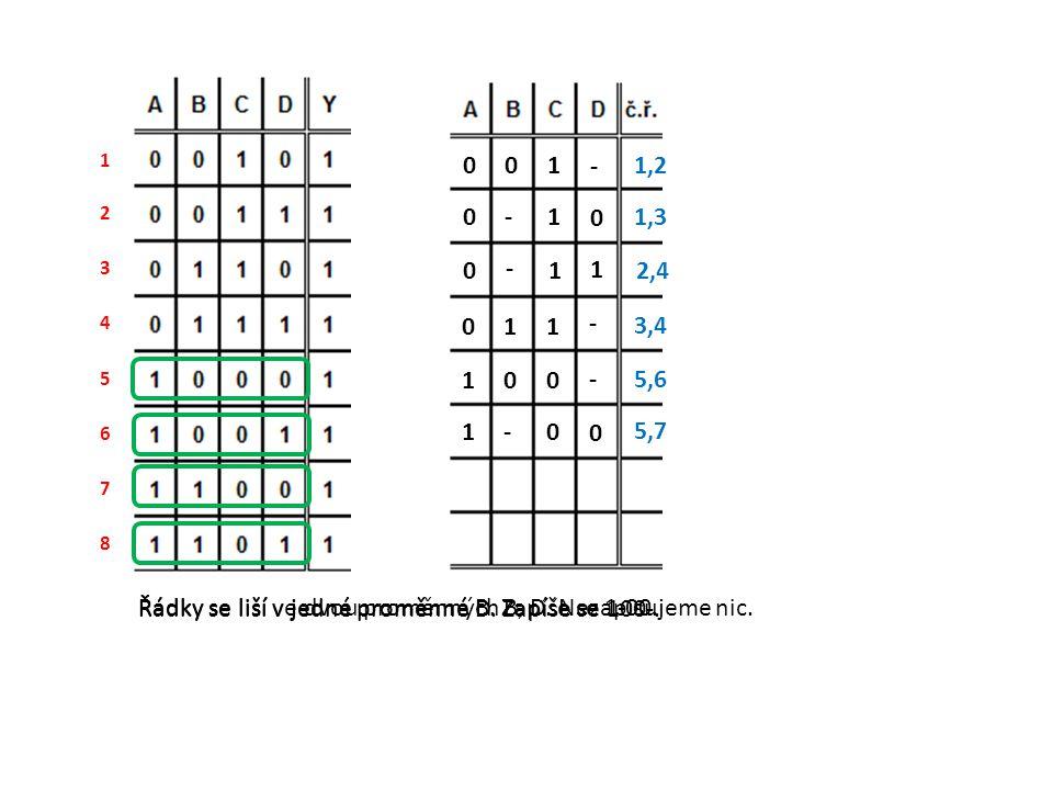 1 2 3 4 5 6 7 8 - 1001,2 0 1-01,3 Řádky se liší v jedné proměnné D. Zapíše se 100-. Řádky se liší v jedné proměnné B. Zapíše se 1-00. Řádky se liší ve