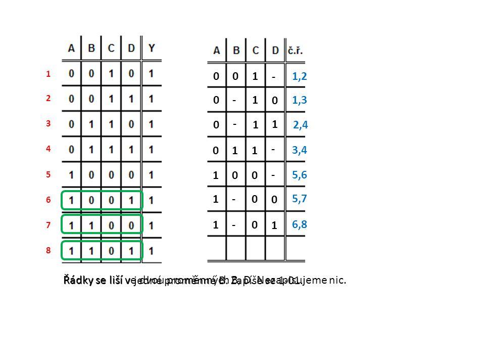 1 2 3 4 5 6 7 8 - 1001,2 0 1-01,3 Řádky se liší v jedné proměnné B. Zapíše se 1-01. Řádky se liší ve dvou proměnných B, D. Nezapisujeme nic. 1 1 - 0 2