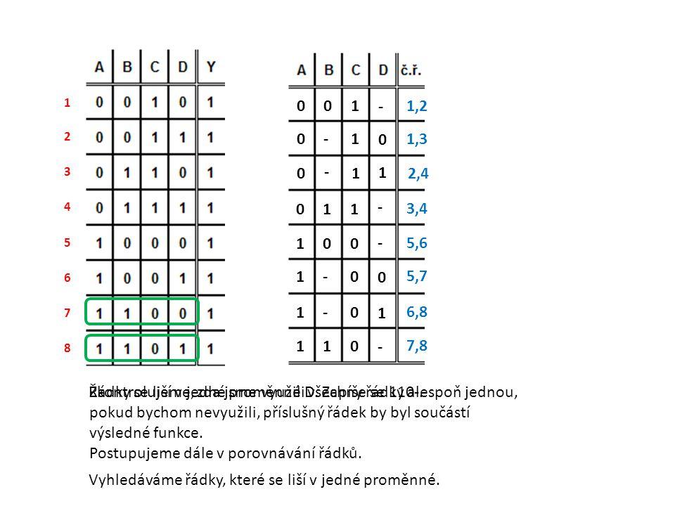 1 2 3 4 5 6 7 8 - 1001,2 0 1-01,3 Řádky se liší v jedné proměnné D. Zapíše se 110-. 1 1 - 0 2,4 - 1 1 0 3,4 - 0 0 1 5,6 0 0 - 1 5,7 1 0 - 1 6,8 - 0 1