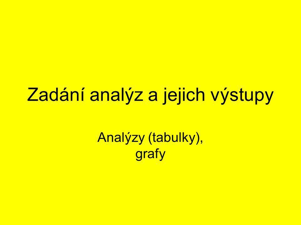 Zadání analýz a jejich výstupy Analýzy (tabulky), grafy