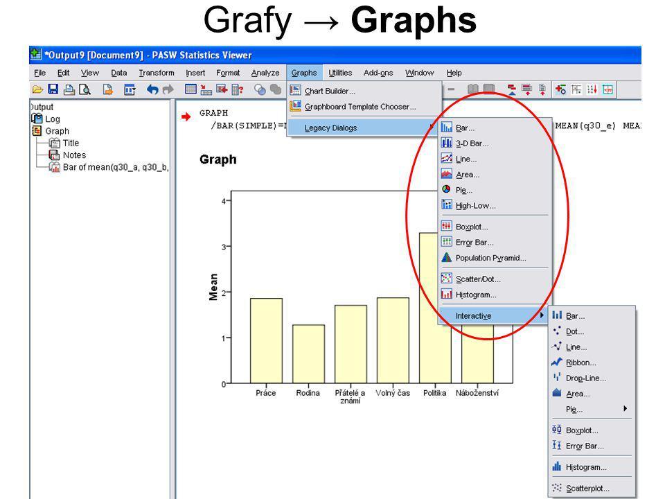 18 Grafy → Graphs