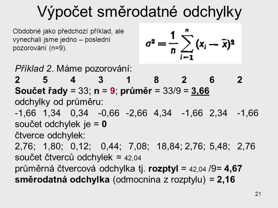 21 Výpočet směrodatné odchylky Příklad 2. Máme pozorování: 2 5 4 3 1 8 2 6 2 Součet řady = 33; n = 9; průměr = 33/9 = 3,66 odchylky od průměru: -1,66