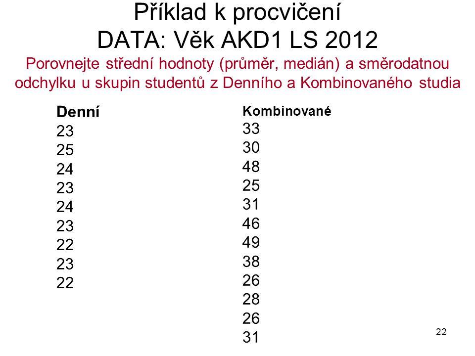 22 Příklad k procvičení DATA: Věk AKD1 LS 2012 Porovnejte střední hodnoty (průměr, medián) a směrodatnou odchylku u skupin studentů z Denního a Kombin