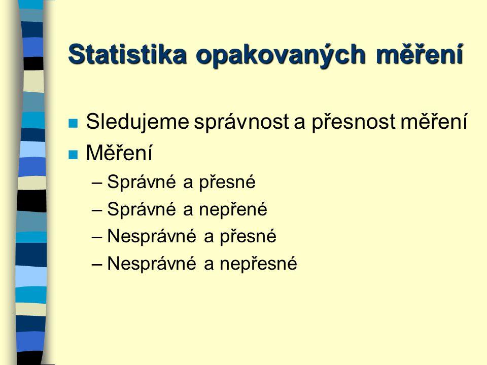 Variabilita - příčiny opakovaná měření, např.