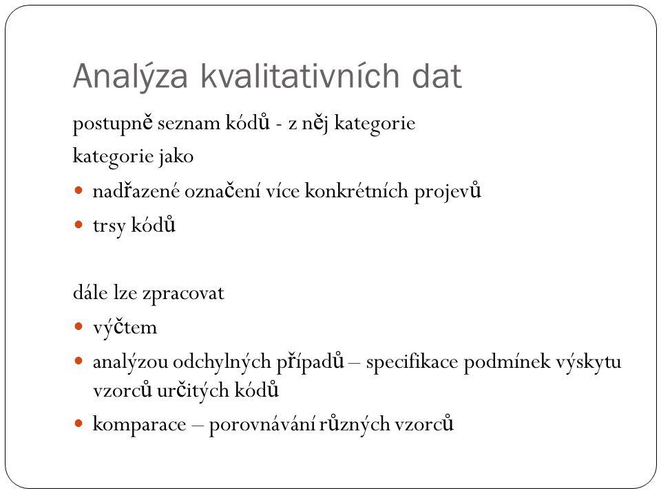 Analýza kvalitativních dat postupn ě seznam kód ů - z n ě j kategorie kategorie jako nad ř azené ozna č ení více konkrétních projev ů trsy kód ů dále