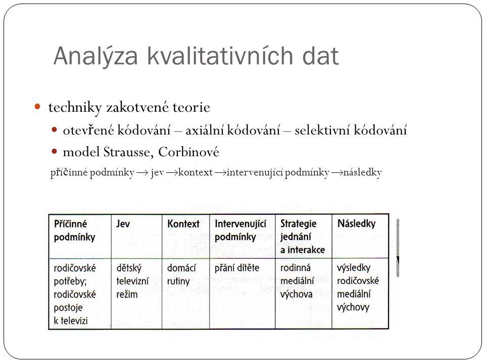 Analýza kvalitativních dat techniky zakotvené teorie otev ř ené kódování – axiální kódování – selektivní kódování model Strausse, Corbinové p ř í č in