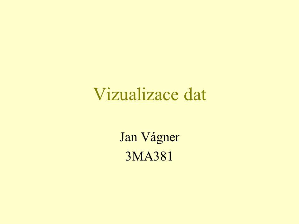 Vizualizace dat Jan Vágner 3MA381
