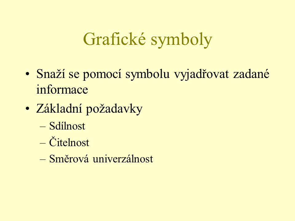 Grafické symboly Snaží se pomocí symbolu vyjadřovat zadané informace Základní požadavky –Sdílnost –Čitelnost –Směrová univerzálnost