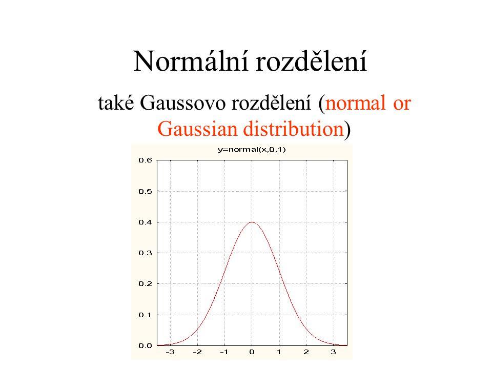 Normální rozdělení také Gaussovo rozdělení (normal or Gaussian distribution)