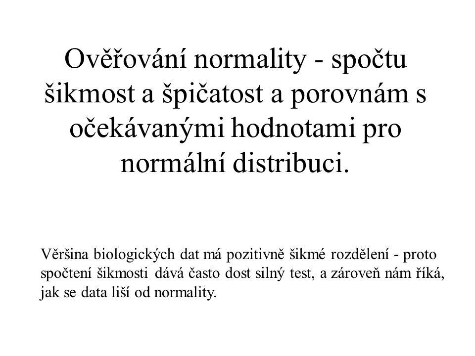 Ověřování normality - spočtu šikmost a špičatost a porovnám s očekávanými hodnotami pro normální distribuci. Věršina biologických dat má pozitivně šik