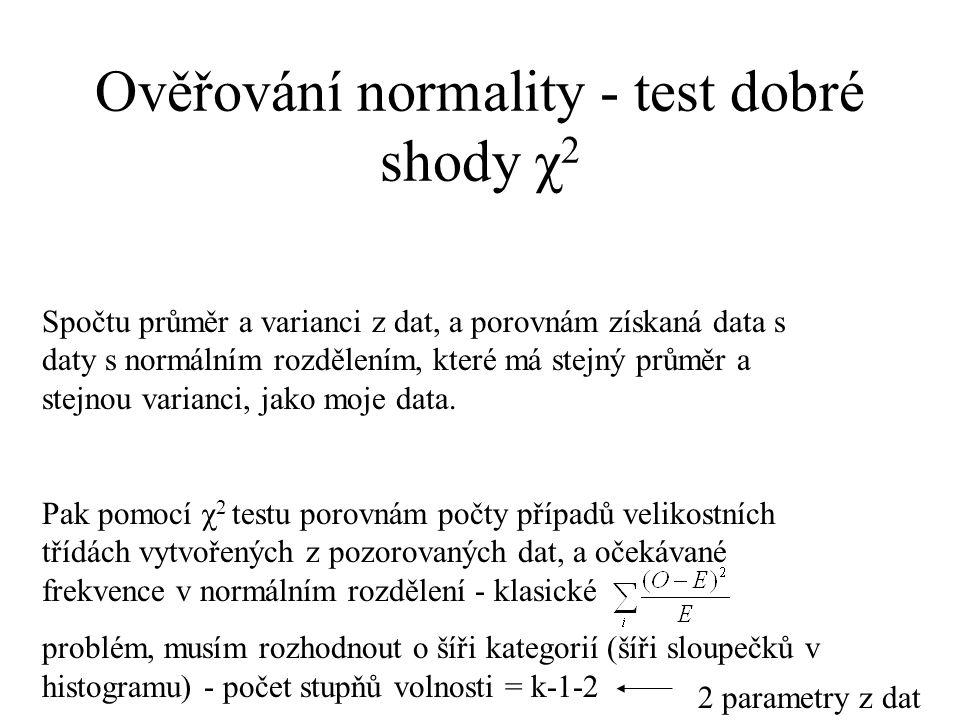 Ověřování normality - test dobré shody χ 2 Spočtu průměr a varianci z dat, a porovnám získaná data s daty s normálním rozdělením, které má stejný prům