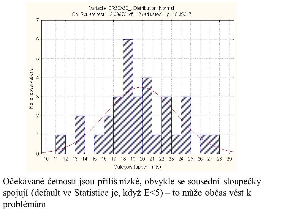 Očekávané četnosti jsou příliš nízké, obvykle se sousední sloupečky spojují (default ve Statistice je, když E<5) – to může občas vést k problémům