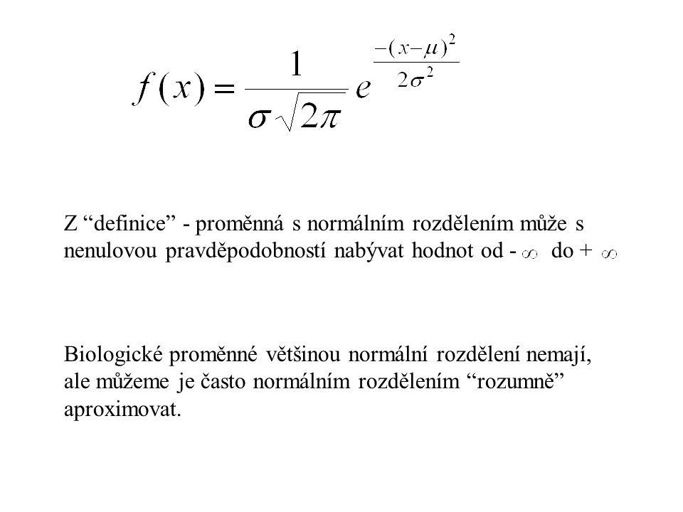 """Z """"definice"""" - proměnná s normálním rozdělením může s nenulovou pravděpodobností nabývat hodnot od - do + Biologické proměnné většinou normální rozděl"""