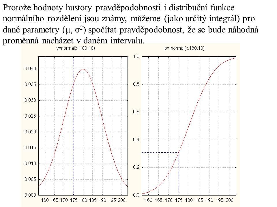 Protože hodnoty hustoty pravděpodobnosti i distribuční funkce normálního rozdělení jsou známy, můžeme (jako určitý integrál) pro dané parametry (μ, σ
