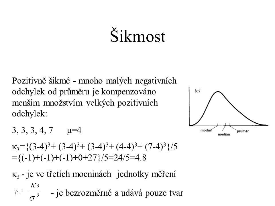 Šikmost Pozitivně šikmé - mnoho malých negativních odchylek od průměru je kompenzováno menším množstvím velkých pozitivních odchylek: 3, 3, 3, 4, 7 μ=