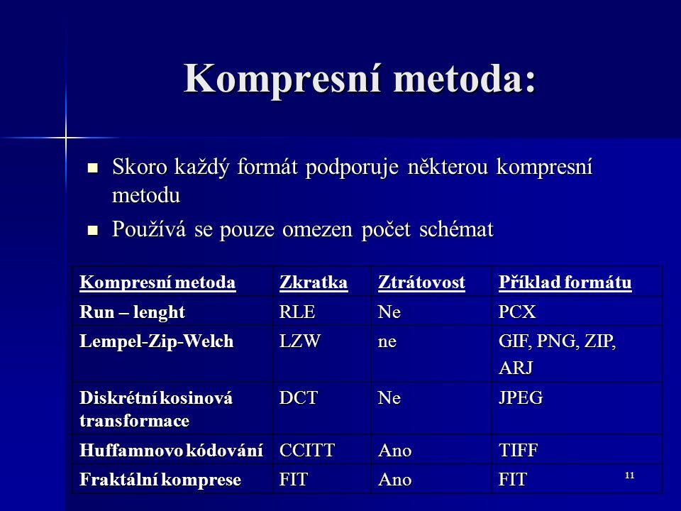 11 Kompresní metoda: Skoro každý formát podporuje některou kompresní metodu Skoro každý formát podporuje některou kompresní metodu Používá se pouze om